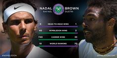 Who else is looking forward to Rafael Nadal vs Dustin Brown? Third up on Centre. Wimbledon 2015