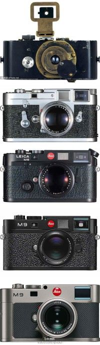 Leica, Leica, Leica, Leica, Leica, Leica!