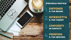 Digital Strategy, Ecommerce, Target, Marketing, Phone, Telephone, E Commerce, Mobile Phones, Target Audience