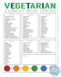 Lunch Box Ideas - Tried & True Vegetarian Lunch Box Ideas - Just pick and choose from each of the categories to make a lunch!Vegetarian Lunch Box Ideas - Just pick and choose from each of the categories to make a lunch! Vegetarian Lifestyle, Going Vegetarian, Vegan Vegetarian, Vegetarian Recipes, Healthy Recipes, How To Become Vegetarian, Healthy Vegetarian Lunch Ideas, Vegetarian Shopping List, Vegetarian Meal Planning