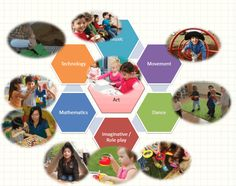 Creative Kindy is a new concept in pre-school children's activities. Based in Brisbane, Creative Kindy provides an early learning experience for  pre-kindy and pre-prep  children with a focus on creative play based