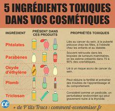 Quand on met du déo ou du parfum, on est loin de se douter que l'on prend un risque pour sa santé.Mais pourtant, c'est malheureusement le cas ! En effet, tous les cosmétiques que l'on utilise au quotidien contiennent des ingrédients toxiques... Pour vous aider à les éviter, voici la liste de ces ingrédients à éviter et nos alternatives 100% naturelles. Regardez le guide : Ignorant, Hygiene, Loin, Guide, Beauty Hacks, Beauty Tips, Cas, Articles, Hairstyles