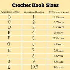 Hook up terminology