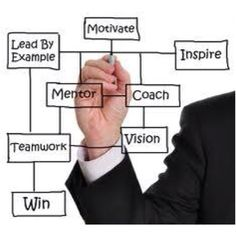 Managing or leading - which is most important? For more information, click on the pin.