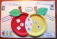 Name Activities: Name Venn. Venn diagrams provide a quick, easy & fun way to practice comparison-contrast, upper & lowercase letters, name recognition & counting. Interesting way to get to know your classmates. The paper plates add pizzazz. Apple Activities, Name Activities, Back To School Activities, Halloween Activities, Kindergarten Activities, Preschool Crafts, Thanksgiving Activities, Venn Diagram Template, Venn Diagrams