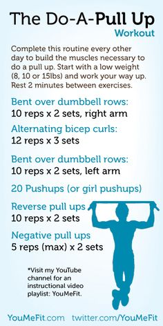 Training to do a pull up. Add this to your routine every other day to build your shoulders, arms and upper back.