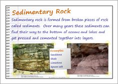 Here 39 s a set of posters on the three rock types rocks for Rocks and soil information