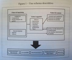 """Annalisa Sentuti, """"Passaggio generazionale al femminile: la partecipazione delle figlie alla continuità delle imprese familiari"""", in Microim..."""
