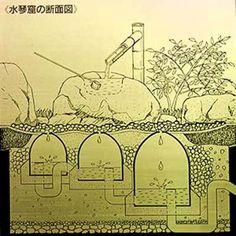 Sui-Kin-Kutsu_drawing