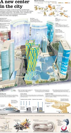 The City Center in Las Vegas. Infographic by Raoul Rañoa.