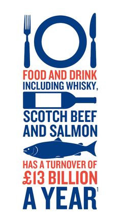Our thriving food and drink industry can go from strength to strength. #indyref