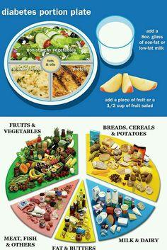 diabetes diet images | 1800 ADA (American Diabetic Association ...