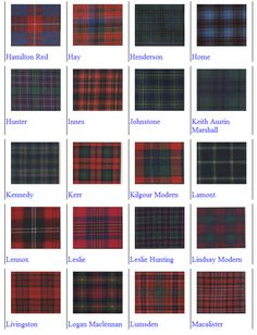 Scottish Tartan Patterns | Scotland by the Yard | Scottish Tartans