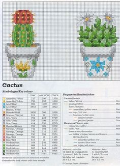 Thrilling Designing Your Own Cross Stitch Embroidery Patterns Ideas. Exhilarating Designing Your Own Cross Stitch Embroidery Patterns Ideas. Cactus Cross Stitch, Mini Cross Stitch, Cross Stitch Flowers, Cross Stitch Charts, Cross Stitch Designs, Cross Stitch Patterns, Cross Stitching, Cross Stitch Embroidery, Embroidery Patterns
