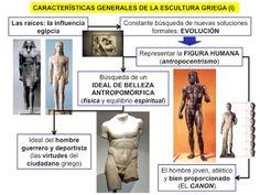 La Escultura Griega: Mapas Conceptuales