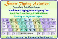 12 Best TYPE HINDI FONT SHORTCUT KRUTI DEV 010 images in