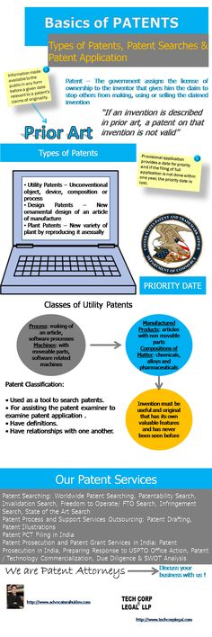Basics of PATENTS: Types of Patents, Patent Searches & Patent Application  http://techcorplegal.com/Blog_Technology_Law_Business_Research/2012/09/17/infographic-basics-of-patents-types-of-patents-patent-searches-patent-application/