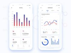 Analytics Screen for Aavi App statistics line chart chart analytics userinterface user analysis illustration modern ux ui mobile design clean app Dashboard Design, App Ui Design, Chart Design, Web Design, Dashboard Mobile, Mobile App Ui, Mobile App Design, App Design Inspiration, Ui Kit