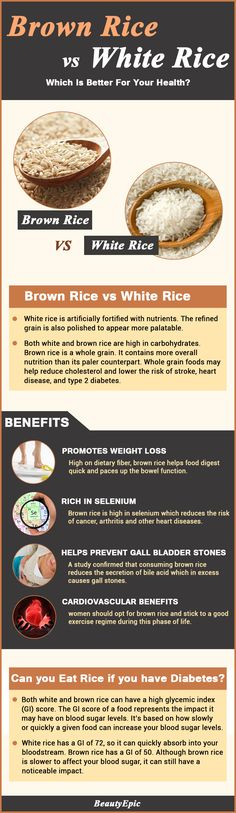 Brown vs White Rice - Which Is Better For Your Health?