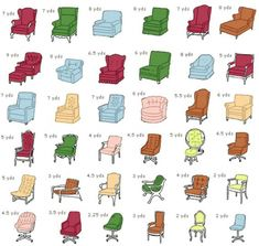 handy little cheat sheet for upholstering your furniture