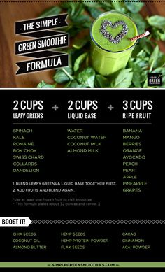 Create your own yummy green smoothie with this awesome chart that breaks it all down.    — SimpleGreenSmooth...