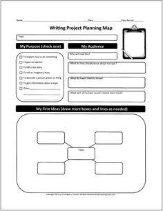Printable essay maps