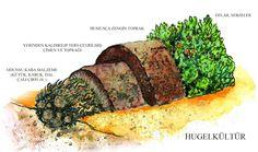 Name: hugelkültür - Kopya. Growing Vegetables, Permaculture, Pork, Beef, Fruit, Garden, Culture, Kale Stir Fry, Meat