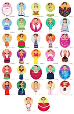 a chart showing traditional dresses from Mexico