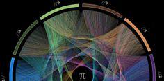 EN IMAGE. Superbe représentation du nombre Pi