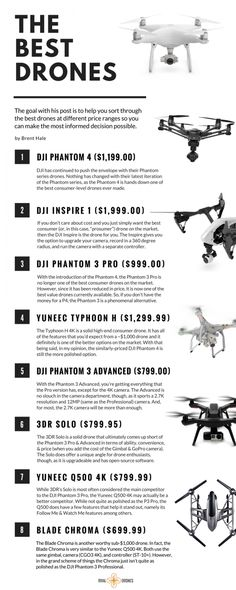 Consumer drones are quickly becoming the most popular new tech-item to have. However, not all drones are made equally. Some drones (or quadcopters) are suited for beginners who need to get the hang of how to fly a drone, while other drones are suited for Buy Drone, Drone For Sale, Drone Diy, Gopro, Camera Drone, Latest Drone, Phantom Drone, Phantom 3, Flying Drones