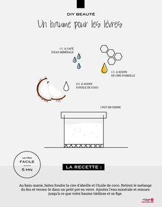 DIY Beauté : un baume à lèvres hydratant - RTBF Tendance