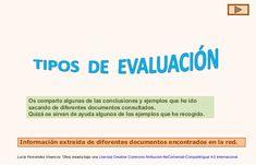 Tipos de evaluación. Procedimientos, técnicas e instrumentos de evaluación. Activities