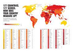 World Corruption Perceptions 2013