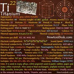 titanium ti element 22 mass number 48 atomic weight gmol atomic number z 22 electrons 22 protons 22 neutrons 26 period 4 group 4 block d