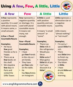 Using A few, Few, A little, Little in English - English Grammar Here English Grammar Tenses, Teaching English Grammar, English Verbs, English Sentences, English Writing Skills, Grammar Lessons, English Vocabulary Words, English Language Learning, English Phrases