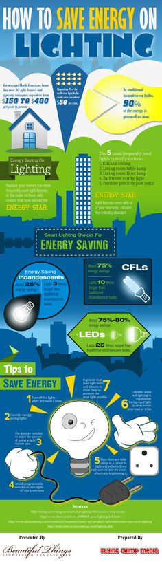 How to save energy on lightning LEDs last 25 times longer than traditional incandescent bulbs. brewercommercialservices.com Energy Efficient Lighting, Energy Efficient Homes, Energy Efficiency, Renewable Energy, Solar Energy, Solar Power, Energy Saving Tips, Save Energy, Energy Conservation