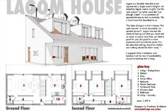 compact house design - Google Search