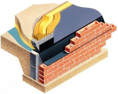 Cavity Trays latest building envelope solutions at the Scotland Build Show 2016 Cavities, Scotland, Envelope, Flooring, Architecture, Building Products, Construction, Trays, Design
