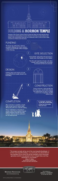 From start to finish, see how a Mormon temple is built.