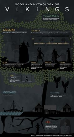 vikings__infographic.png 960×1780 pixels