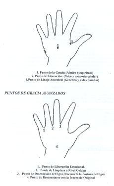 puntos-gracia-registros-akashicos (1)