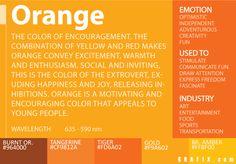 Color psychology meaning of Psychology Meaning, Color Psychology, Psychology Studies, Psychology Facts, Pantone, Color Symbolism, Orange Symbolism, Color Vision, Colors And Emotions