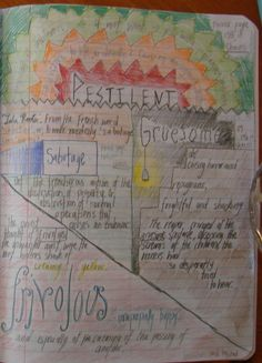 Always Write: A Writer's Notebook Lesson and Teacher Model - collecting vocabulary