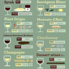 maridaje de vinos - Buscar con Google