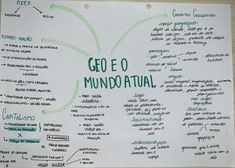 #atual #geografia #resumo