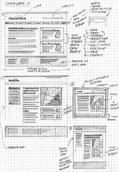 wireframe sketch, Mike Rohde - I like the idea of using this kind of paper, it's easy to draw on and easy to read from