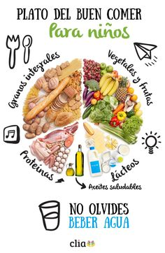 Vegan Keto Recipes, Healthy Recipes, Food Pyramid, Nutrition, Healthy Eating Habits, Healthy Kids, Baby Food Recipes, Smoothie Recipes, Kids Meals