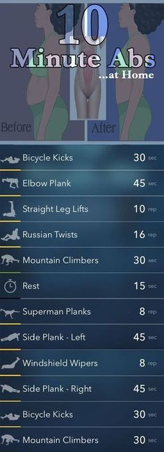 10 Min ABS Workout – at Home