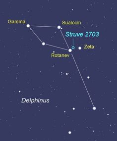 d1db2a0b3be delphinus constellation - Google Search
