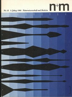 Flyer Goodness: N+M Science Magazine Covers by Erwin Poell
